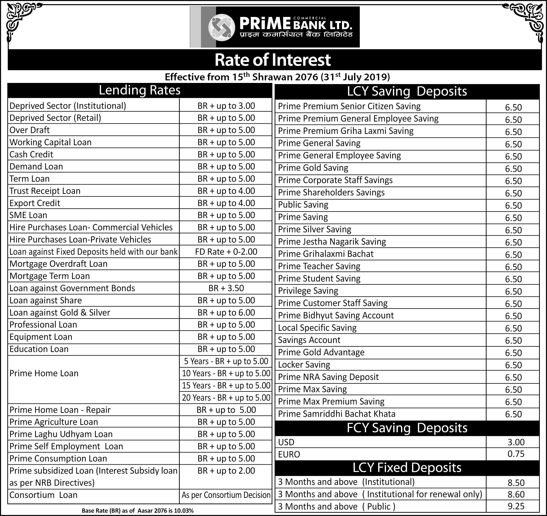 Interest Rate : Prime Commercial Bank Ltd, Nepal